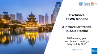 TFWA Monitor: Air Traveller Trends in Asia Pacific